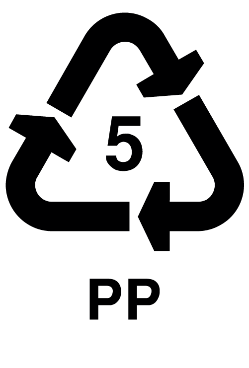 5pp Sustainability Guide