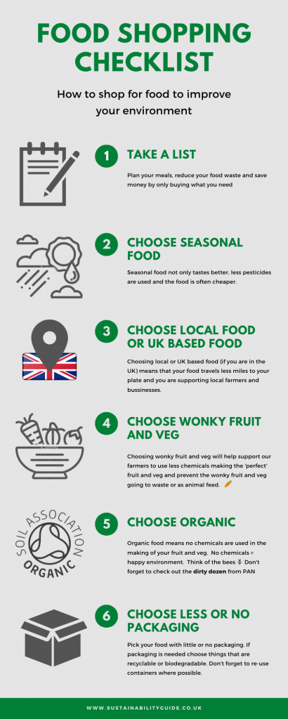 How to shop for food to improve your environment,